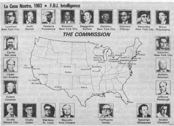 commissionchart1963